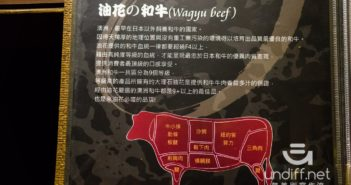 【台北美食】大安 油花炭火燒肉專門店 》物有所值的單點燒肉 34