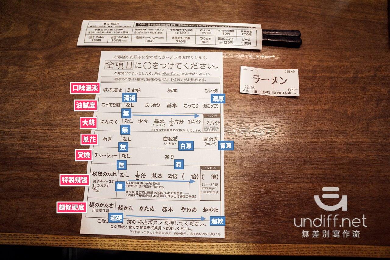 【東京美食】上野 一蘭拉麵  點餐單 中文註記