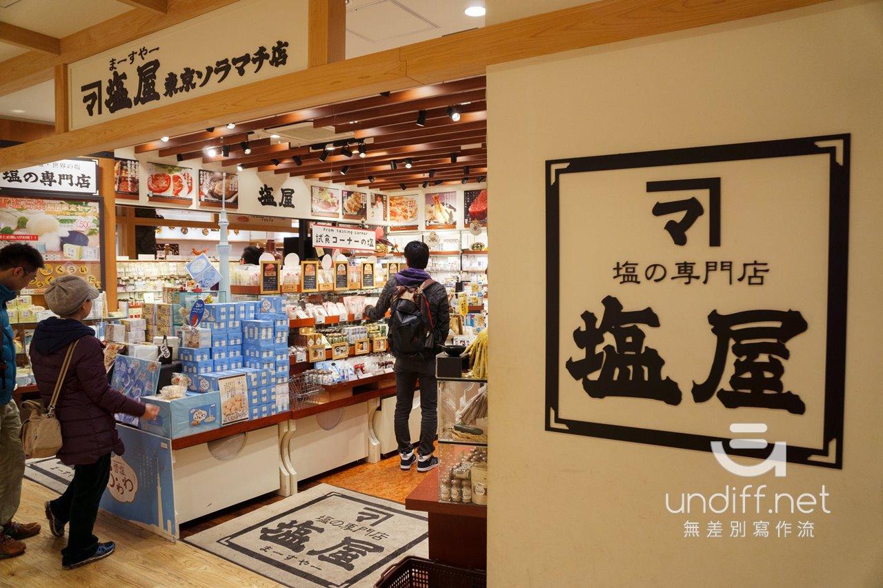 【日本旅遊】2015 東京自由行 Day 4:人形町、日本橋、淺草、晴空塔 59