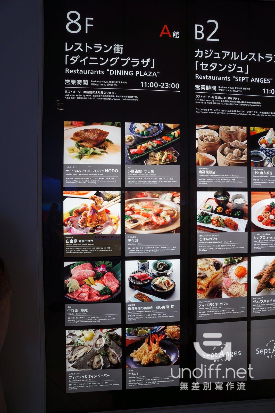 【東京美食】澀谷 回し寿司 活.美登利 西武澀谷店 》超值新鮮又美味的迴轉壽司 2