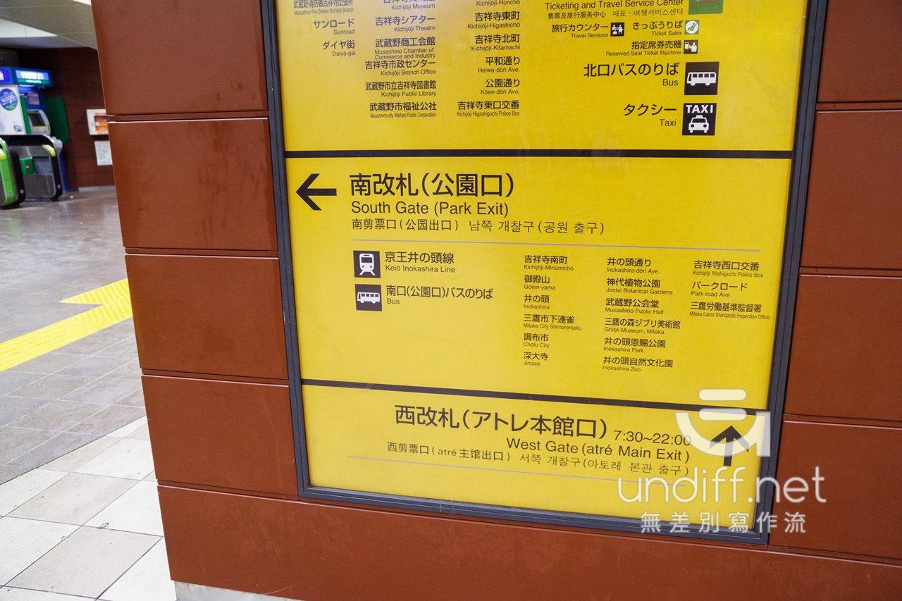 【東京交通】吉祥寺到深大寺 》小田急巴士搭乘方式 4