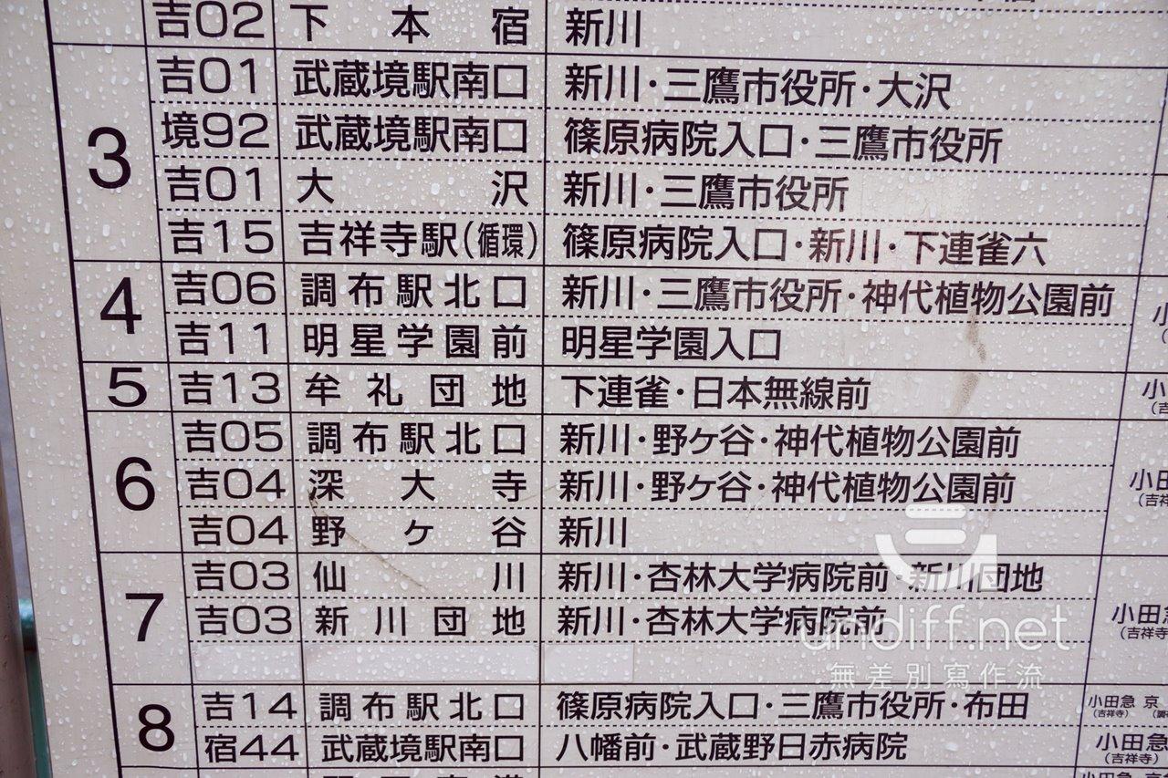 【東京交通】吉祥寺到深大寺 》小田急巴士搭乘方式 12