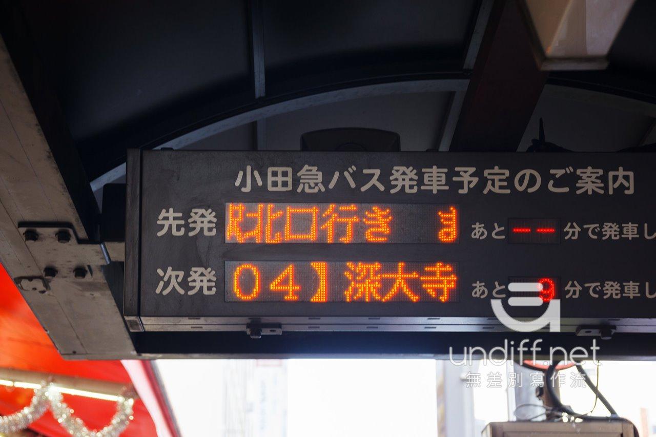 【東京交通】吉祥寺到深大寺 》小田急巴士搭乘方式 18