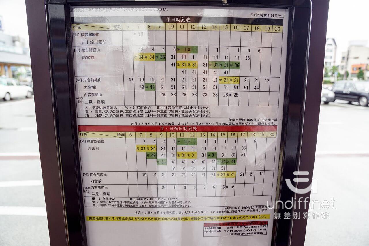 【日本旅遊】名古屋自由行 Day 1:伊勢神宮、托福橫町、名古屋電視塔 22