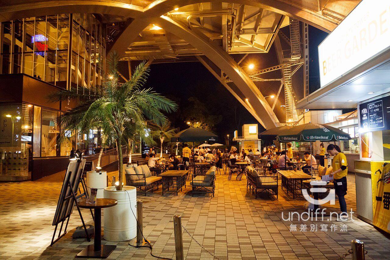 【名古屋景點】名古屋電視塔 & Oasis 綠洲 21 》夢幻水之宇宙船與名古屋高空夜景 36