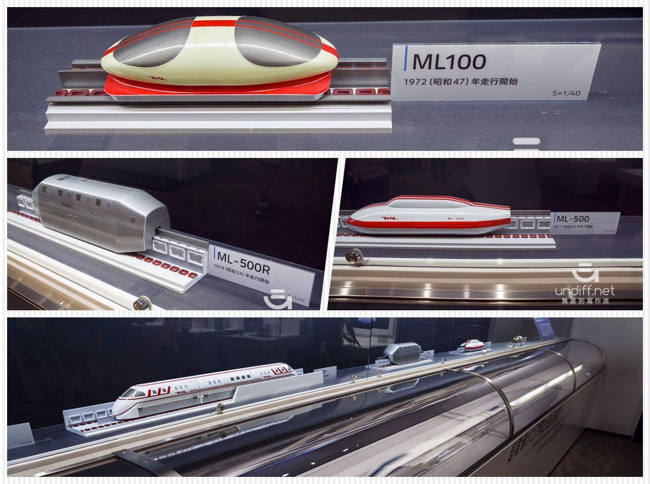 【名古屋景點】JR磁浮鐵道館 》體驗鐵道歷史與科技進步的軌跡 66
