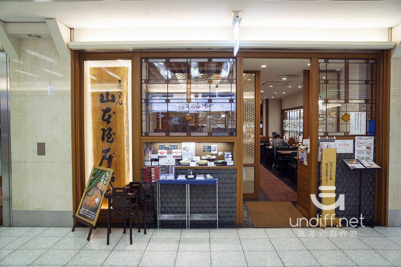 【日本旅遊】名古屋自由行 Day 2:JR磁浮鐵道館、大須商店街 14