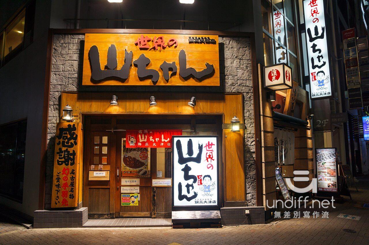 【日本旅遊】名古屋自由行 Day 2:JR磁浮鐵道館、大須商店街 48