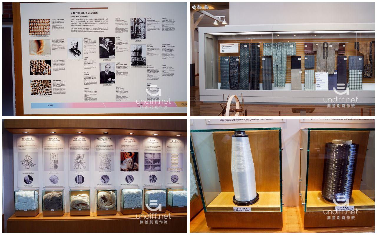 【名古屋景點】豐田產業技術紀念館 》纖維機械館:探索紡織技術的演進 38