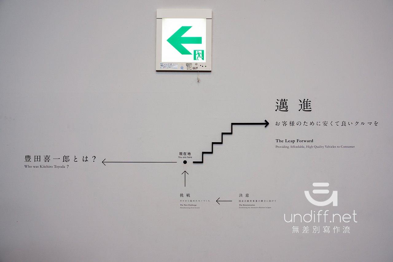 【名古屋景點】豐田產業技術紀念館 》汽車館:瞭解 TOYOTA 的科技與歷史 26