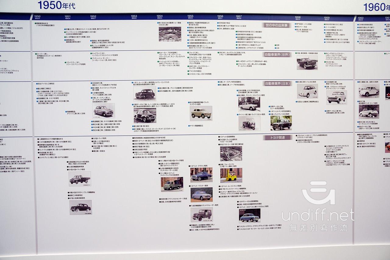 【名古屋景點】豐田產業技術紀念館 》汽車館:瞭解 TOYOTA 的科技與歷史 44