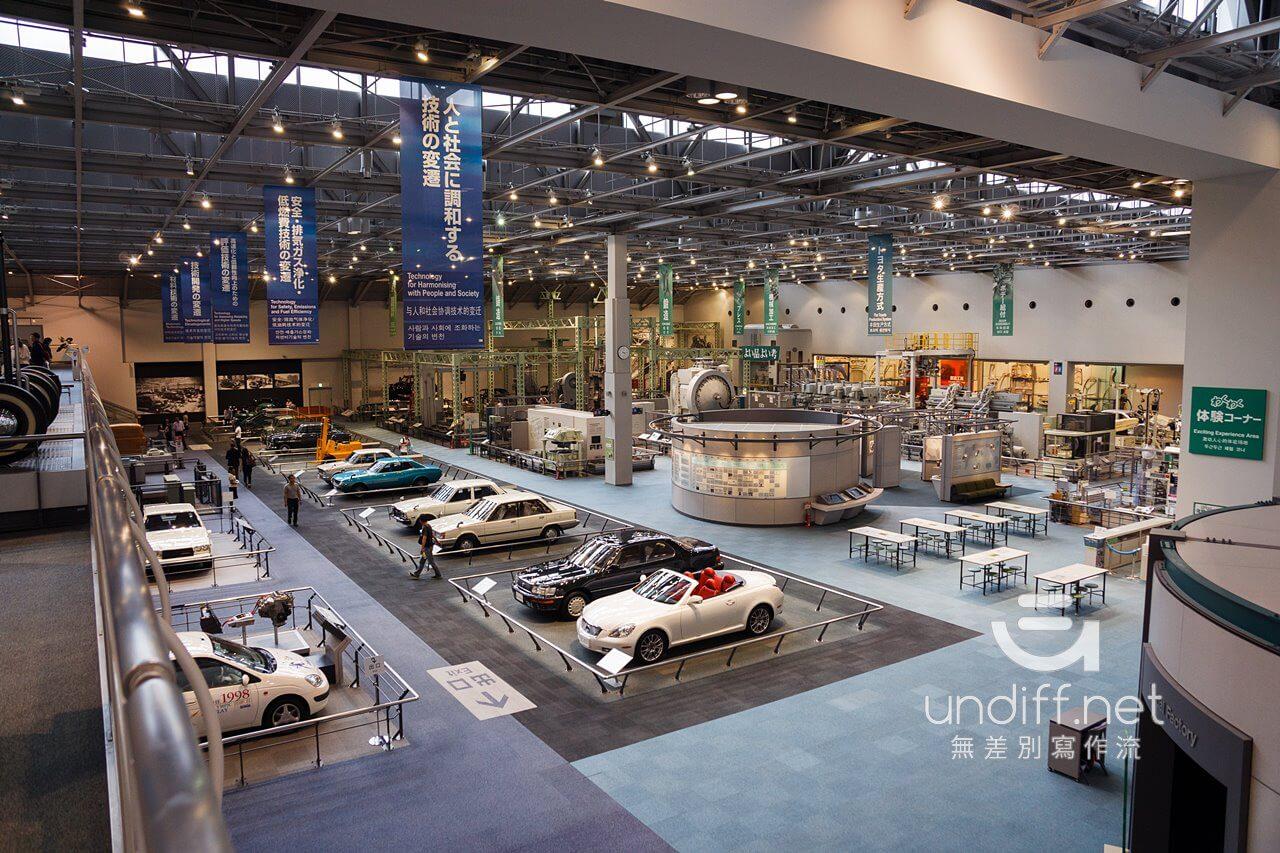 【名古屋景點】豐田產業技術紀念館 》汽車館:瞭解 TOYOTA 的科技與歷史 58