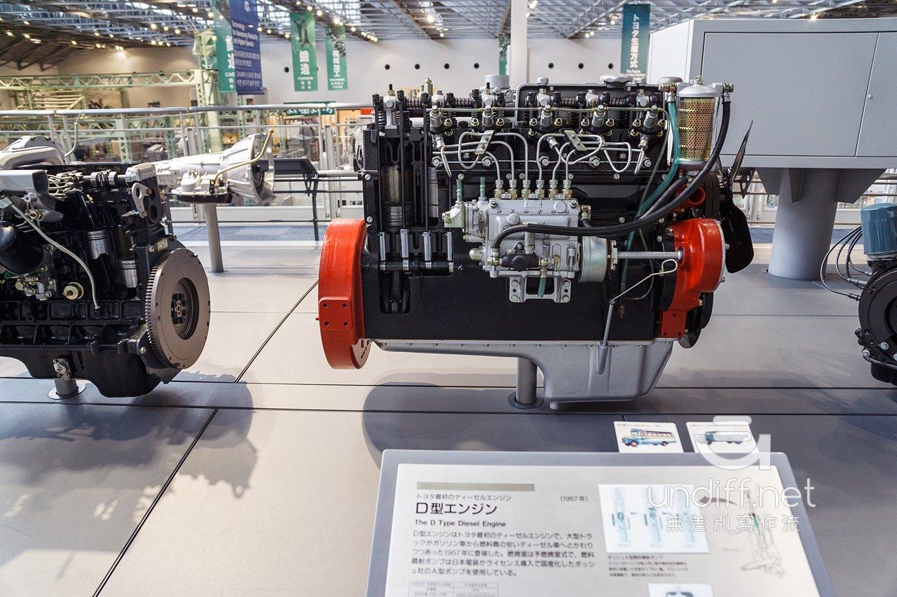 【名古屋景點】豐田產業技術紀念館 》汽車館:瞭解 TOYOTA 的科技與歷史 48
