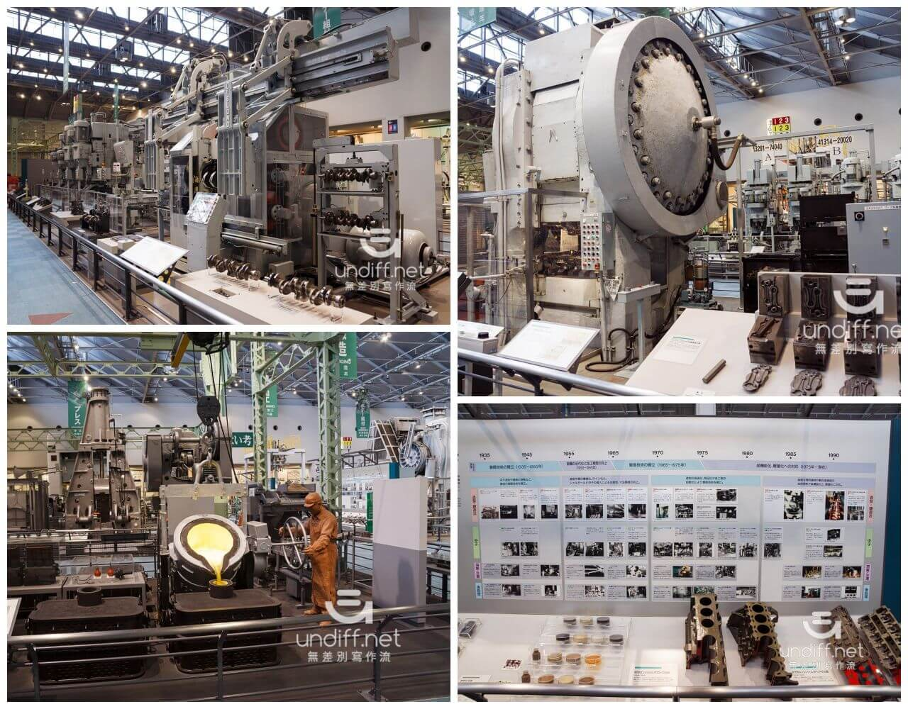 【名古屋景點】豐田產業技術紀念館 》汽車館:瞭解 TOYOTA 的科技與歷史 78