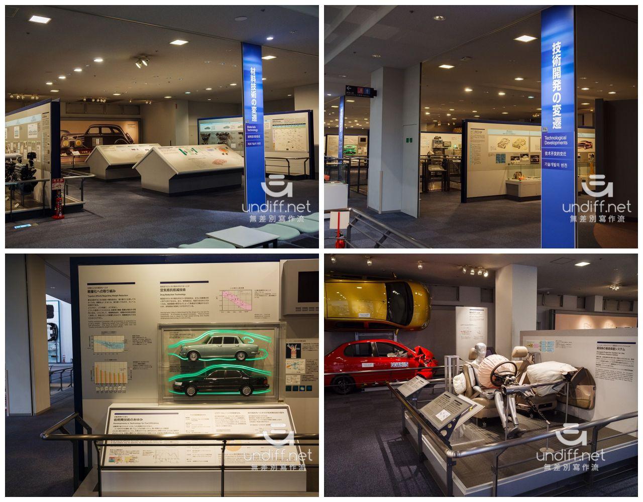 【名古屋景點】豐田產業技術紀念館 》汽車館:瞭解 TOYOTA 的科技與歷史 80