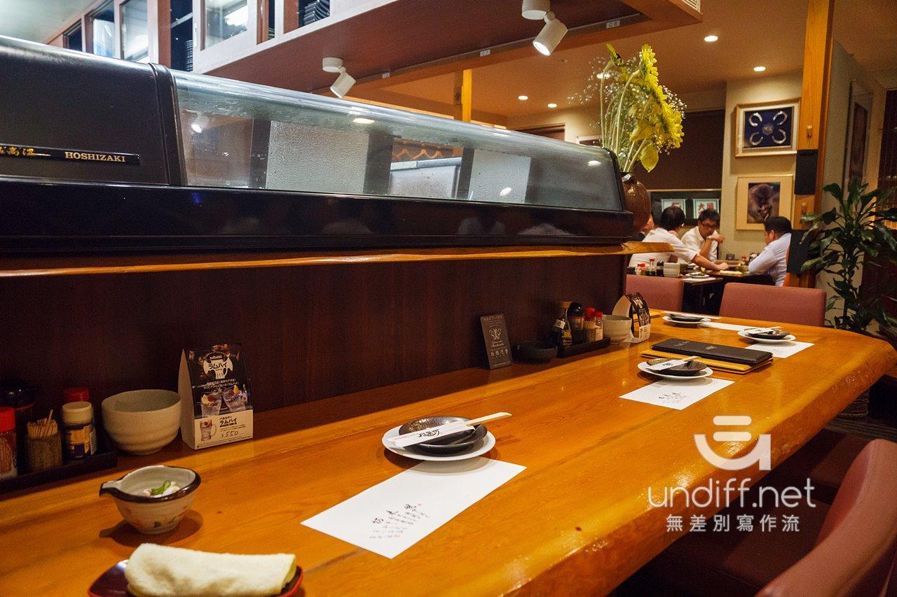 【名古屋美食】風來坊 》名古屋元祖炸雞翅老店 VS 世界的小山比較心得 8