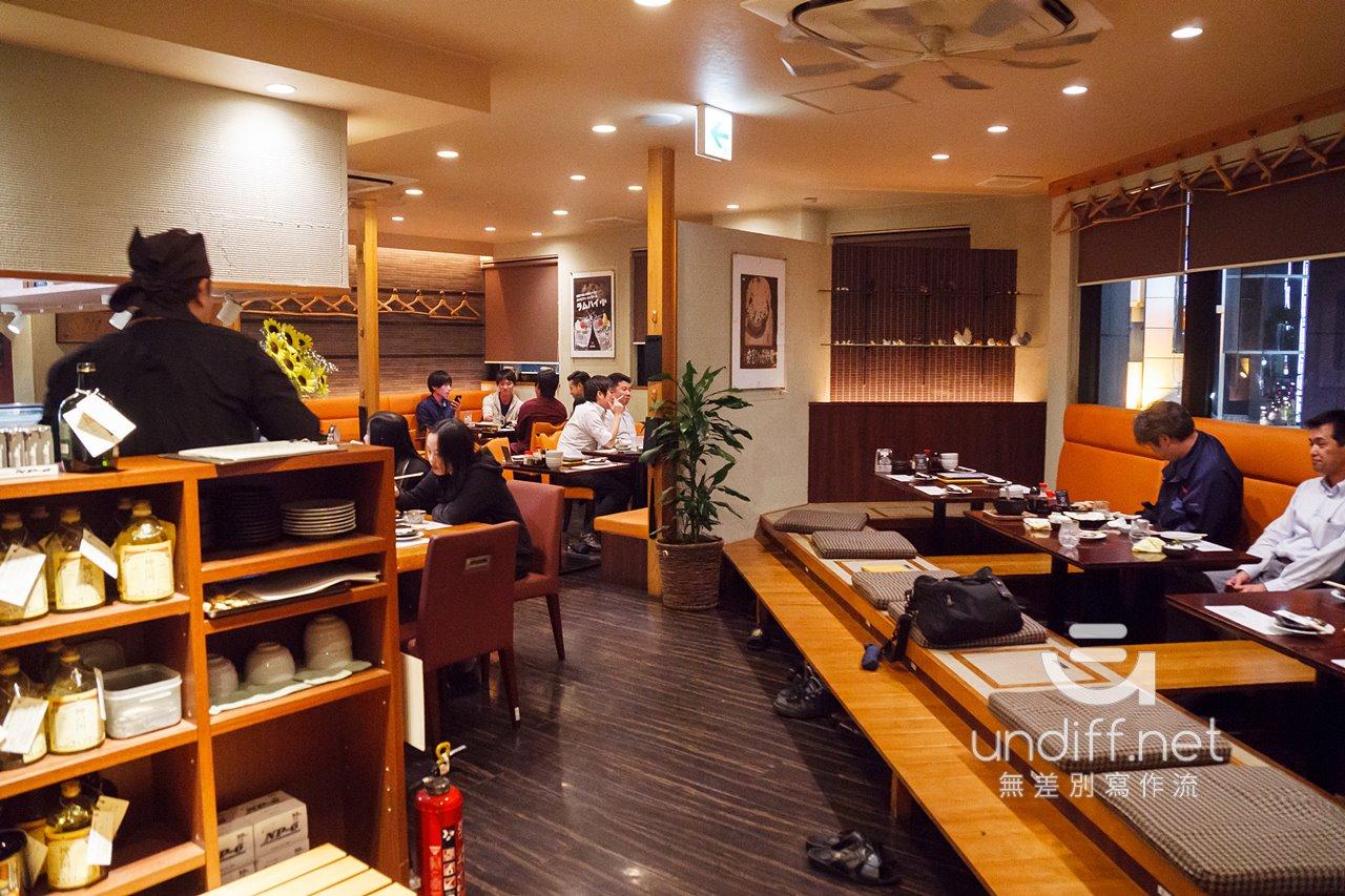【名古屋美食】風來坊 》名古屋元祖炸雞翅老店 VS 世界的小山比較心得 6