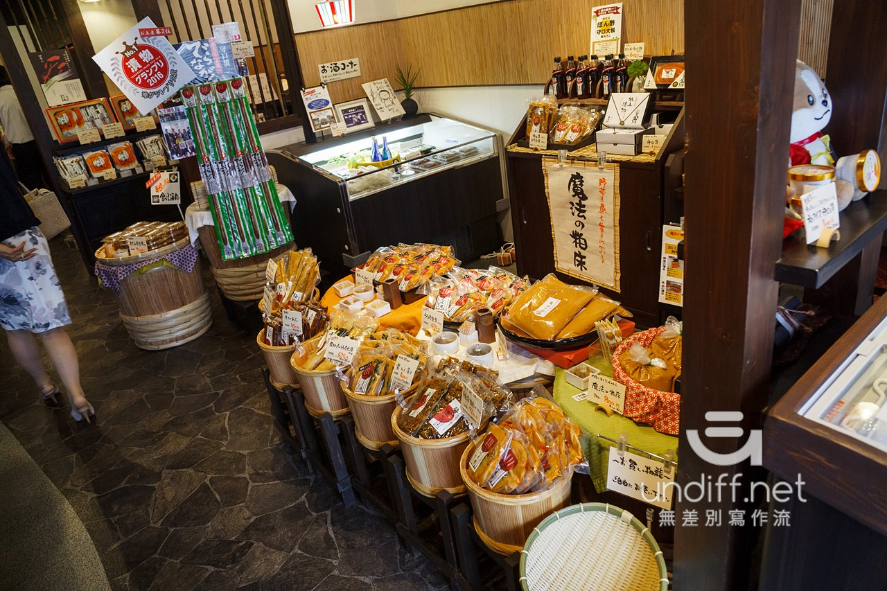 【日本旅遊】名古屋自由行 Day 3:犬山城、豐田產業技術紀念館 34