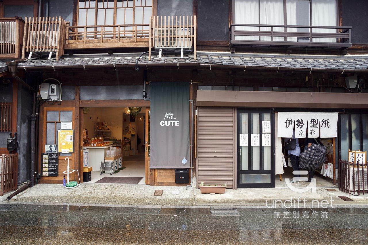 【日本旅遊】名古屋自由行 Day 3:犬山城、豐田產業技術紀念館 28
