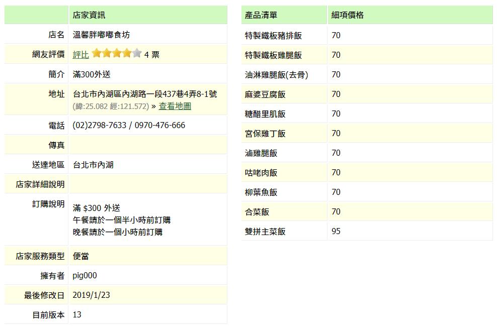 【內湖 訂便當日記】溫馨胖嘟嘟食坊 2