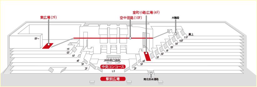 【京都景點】京都車站 聖誕燈飾 》車站中的聖誕樹與光之階梯 2