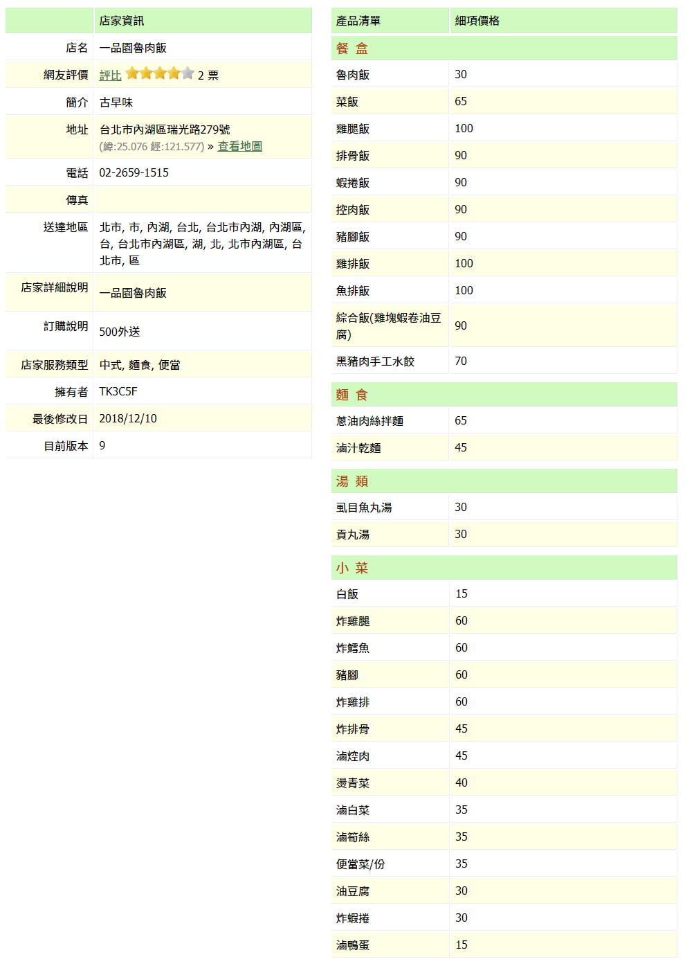 【內湖 訂便當日記】一品園魯肉飯 2