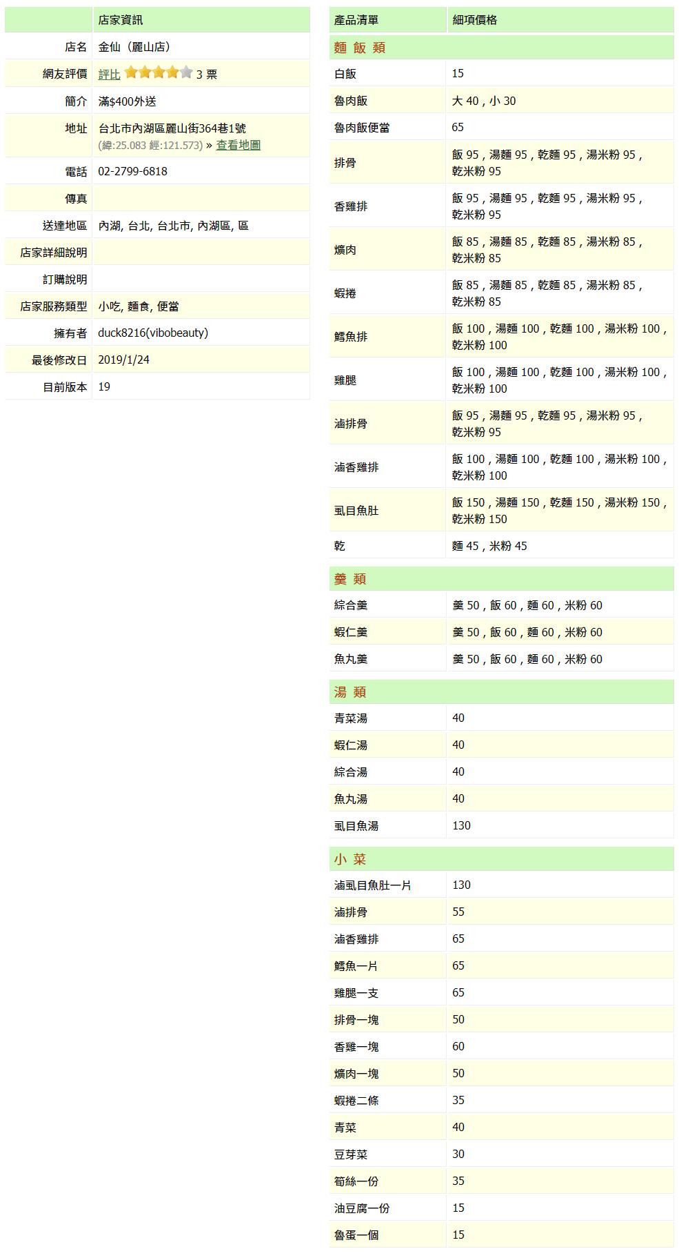 【內湖 訂便當日記】金仙魯肉飯 2
