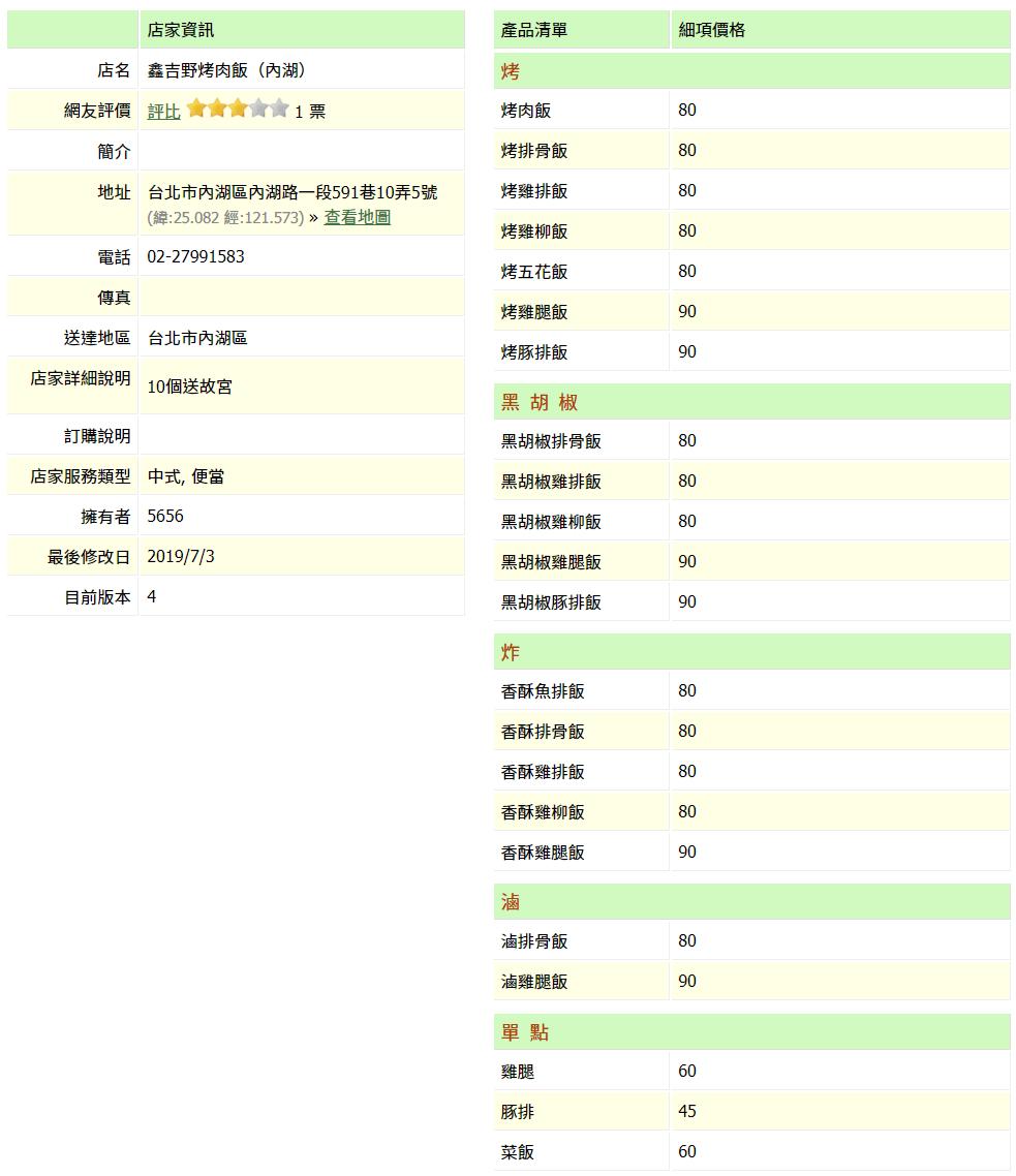 【內湖 訂便當日記】鑫吉野烤肉飯 (吉野烤肉飯) 2
