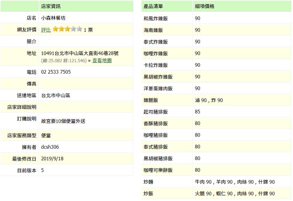 【內湖 訂便當日記】小森林餐坊 2