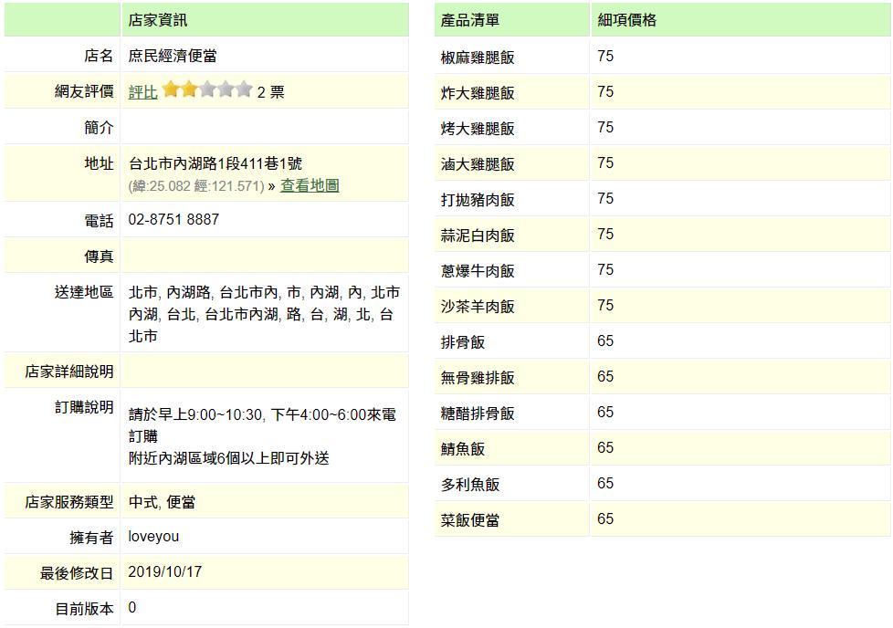【內湖 訂便當日記】庶民經濟便當 2